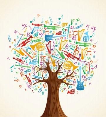 illustration d'instruments de musique