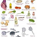 illustration de recette