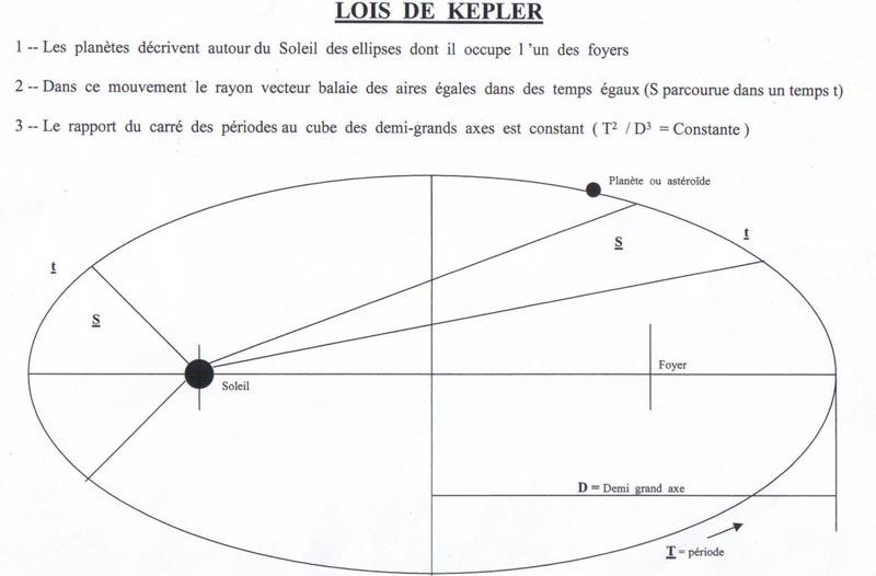lois kepler