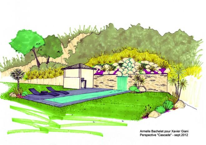 dessin de jardin 2 - Jardin Dessin